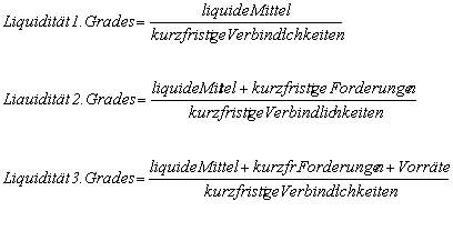 Die Grade der Liquidität